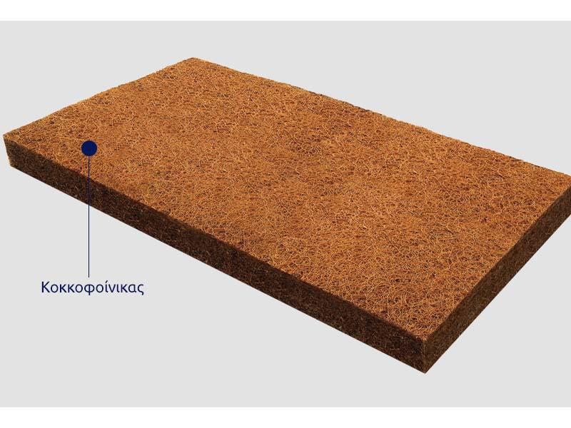 Βρεφικό στρώμα Ιόλη 0.70 Χ 1.40 – Ιόλη 0.70 Χ 1.40
